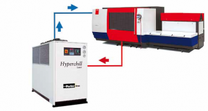 Hyperchill Chilled Water For Laser Cutting